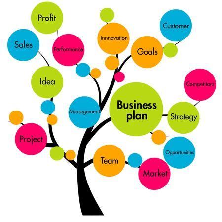Optus business plan phones